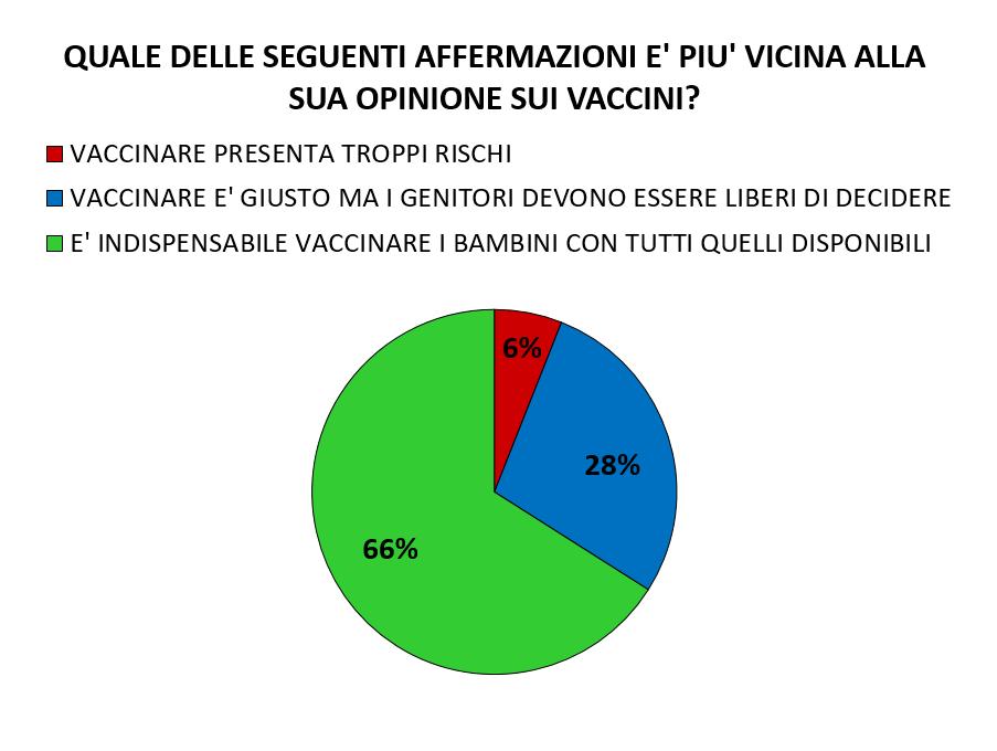 ricerca vax 1.png
