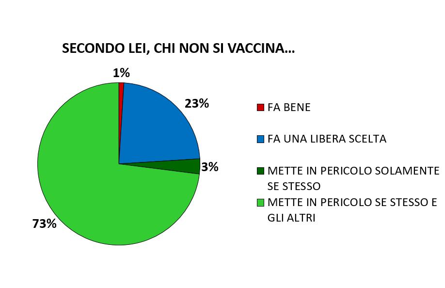RICERCA vax.png