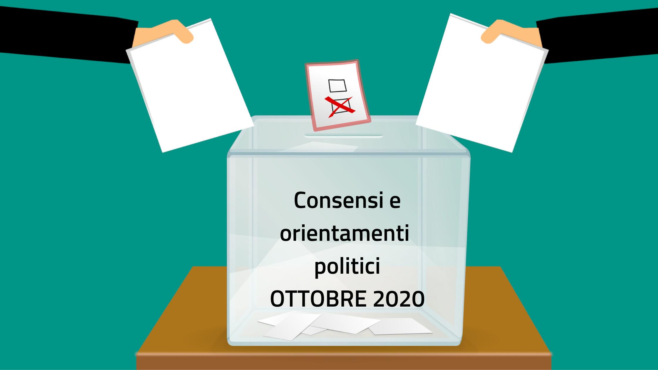 Consensi e orientamenti politici ottobre 2020.png
