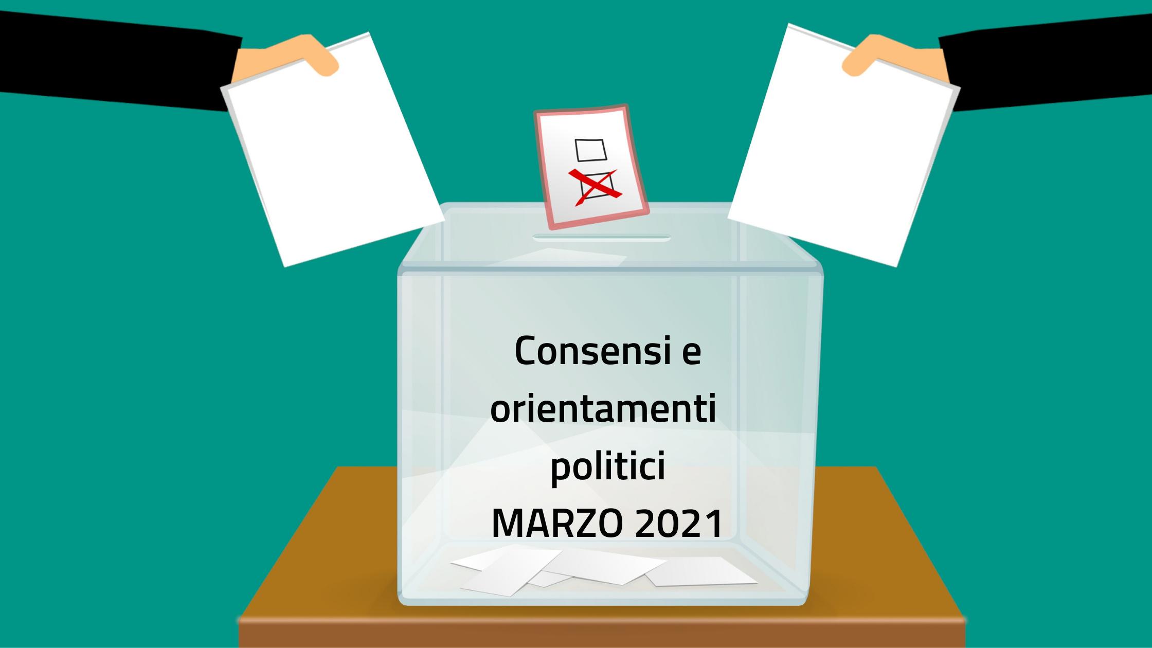 Consensi e orientamenti politici marzo blog.png